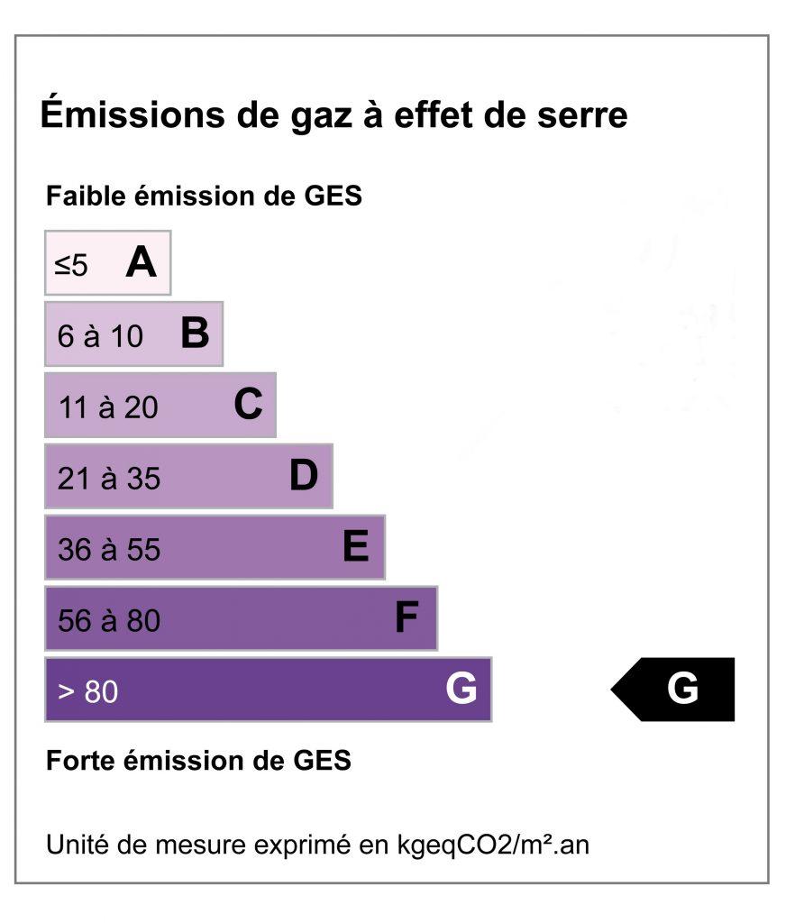 GES G